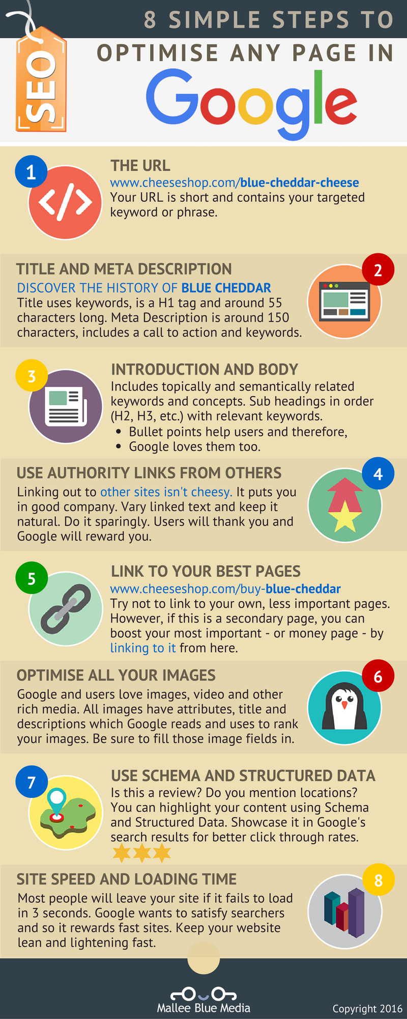 The First Page of Google in 8 Simple Steps Infographic