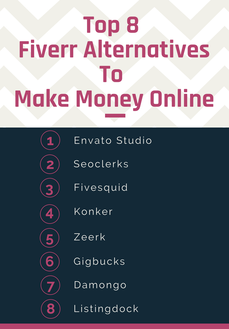 Fiverr Alternatives Compared Infographic